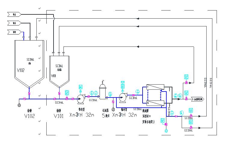 啤酒过滤流程图.png