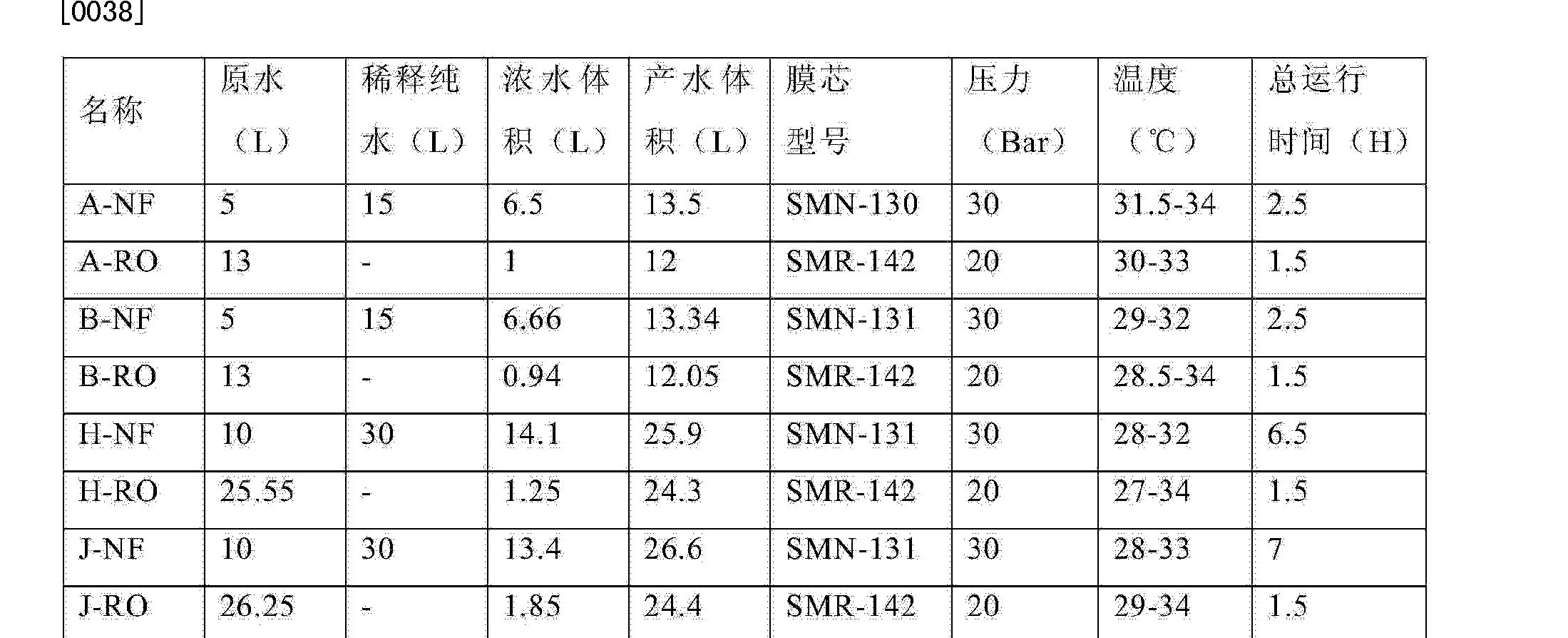 Figure CN102616891BD00081