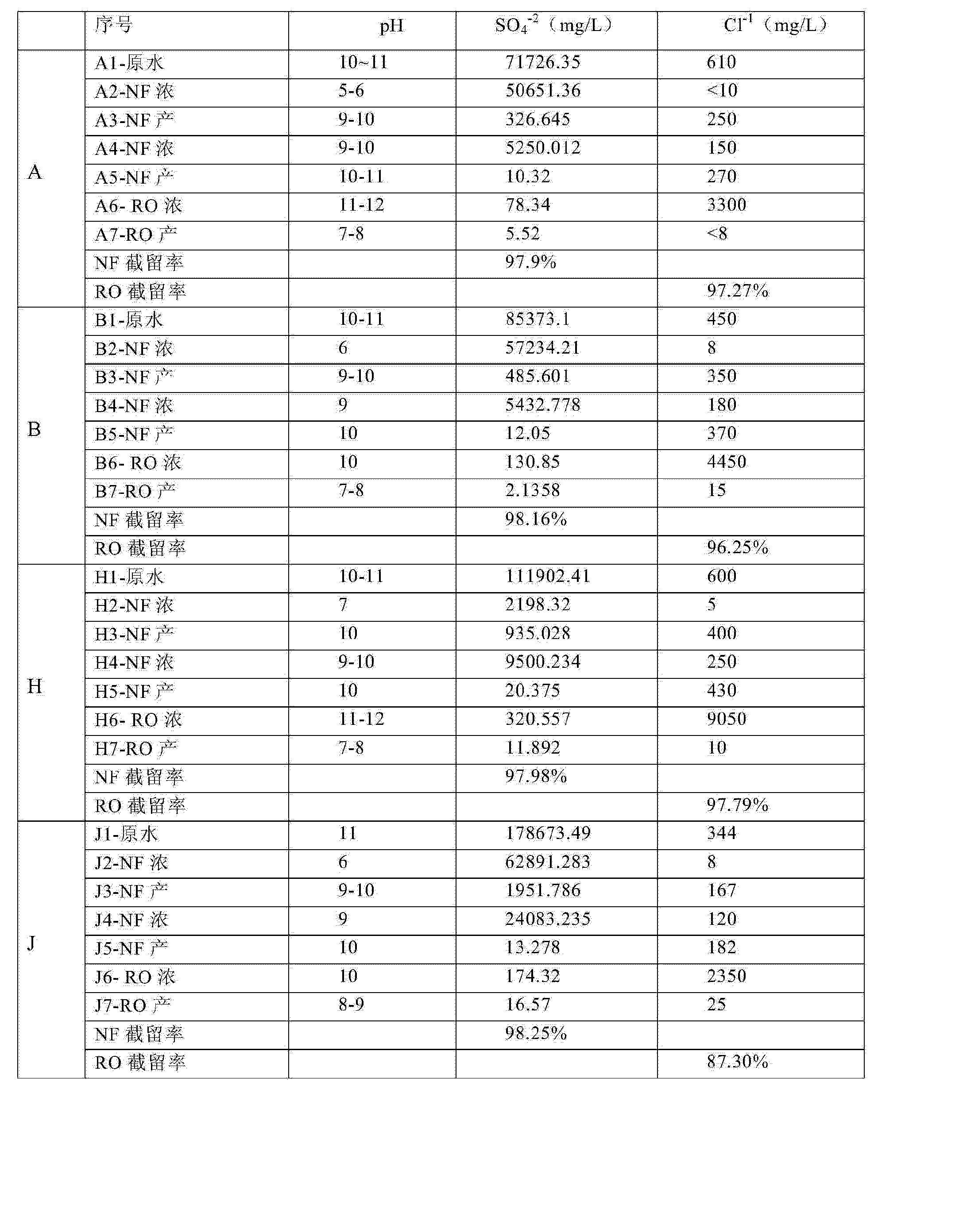 Figure CN102616891BD00111